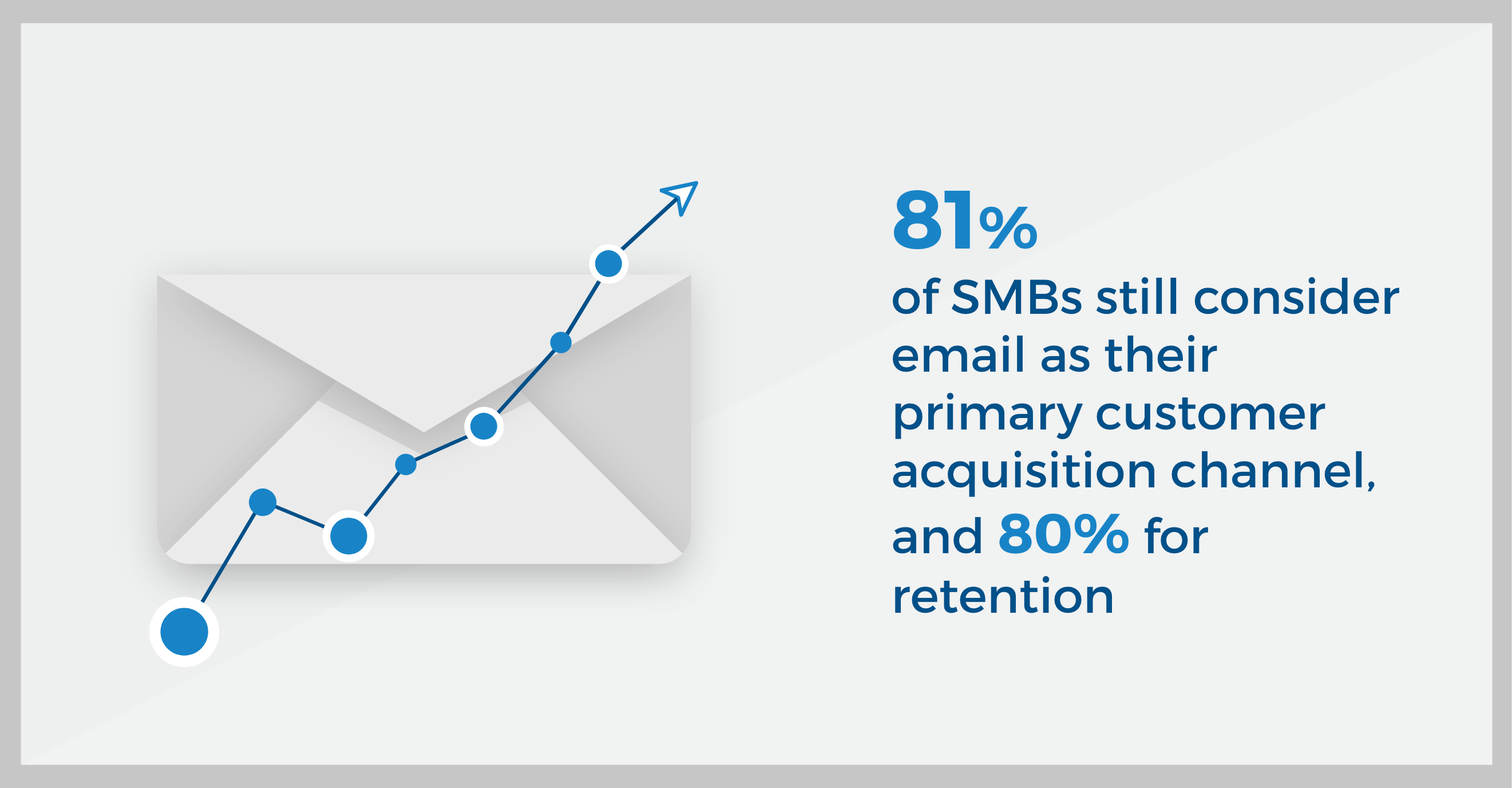 Email Acquisition-Replug