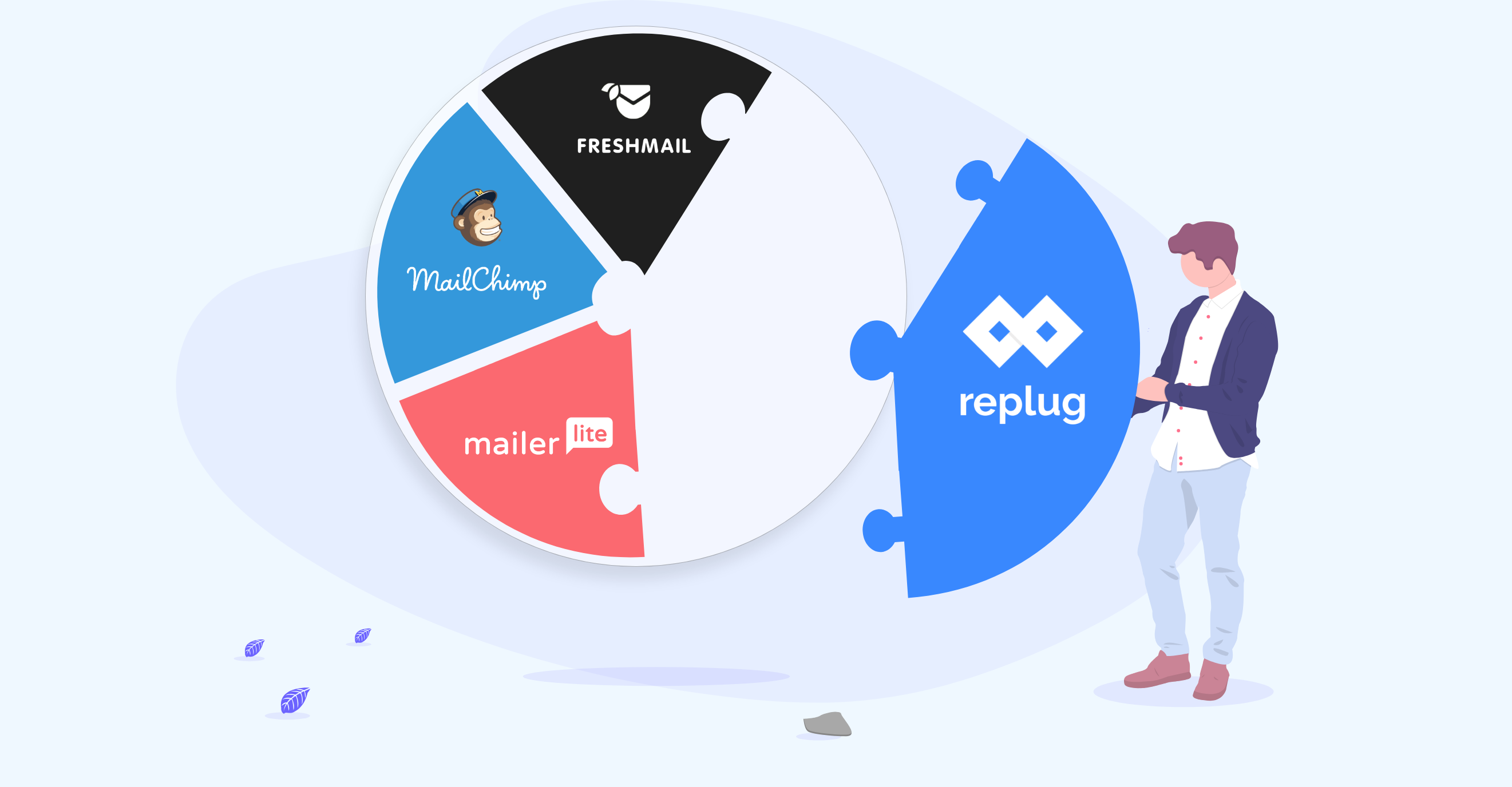 Replug's latest Integrations