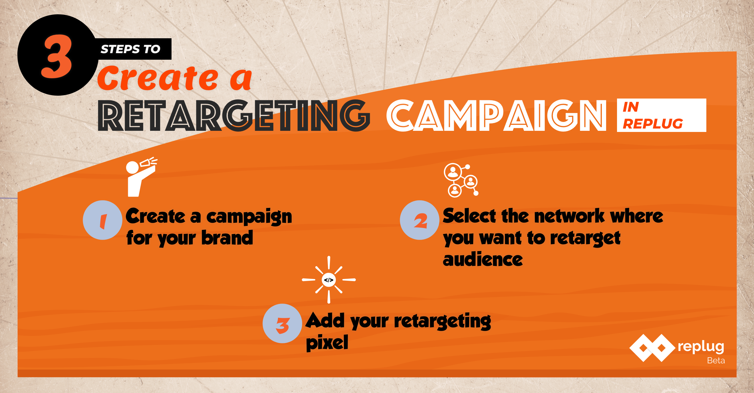 Retargeting in Replug