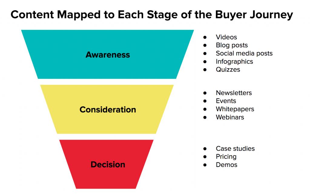 content marketing - replug