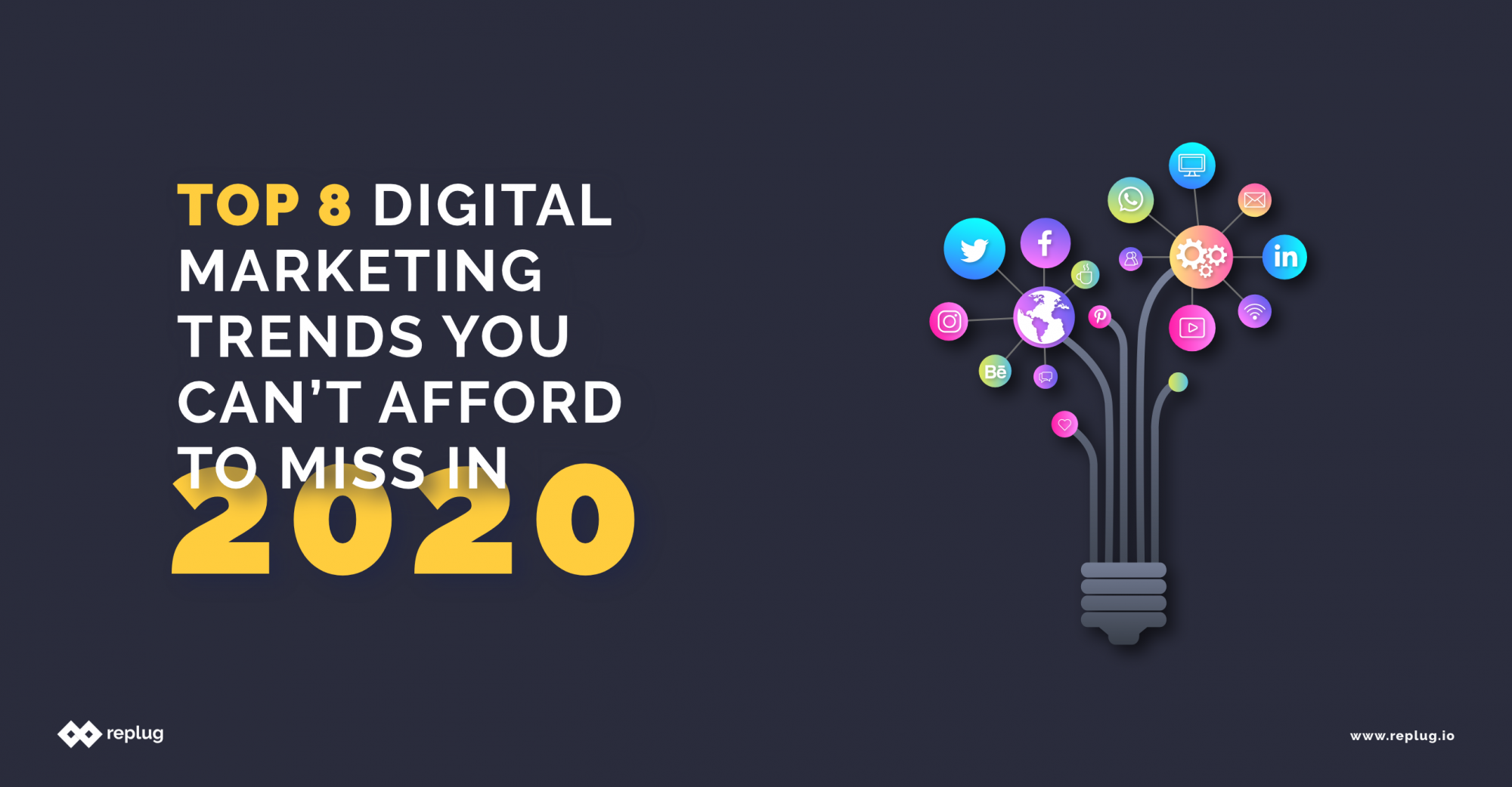 Digital marketing trends - Replug