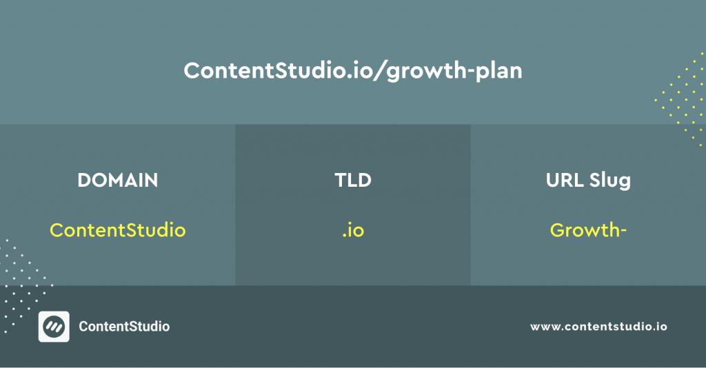ContentStudio.io-growth-plan